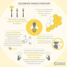 World Food Day, 2014. Save our food, save our bees!