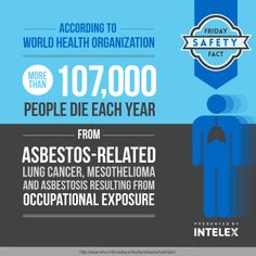 Friday Safety Fact – January 17, 2014! #intelex #FridaySafetyFact #safety #occupationalsafety #asbestos #who #health #statistic Construction Safety, World Health Organization, Workplace Safety, Health And Safety, January, Cancer, Friday, Facts, Blog