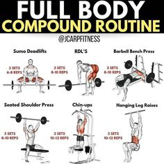 Compound exercises are exercises that work multiple muscle groups at the same ti. by fitness Full Body Workout Routine, Gym Workout Tips, Workout Days, Weight Training Workouts, Fun Workouts, Gym Tips, Workout Challange, Cardio Gym, Workout Routines