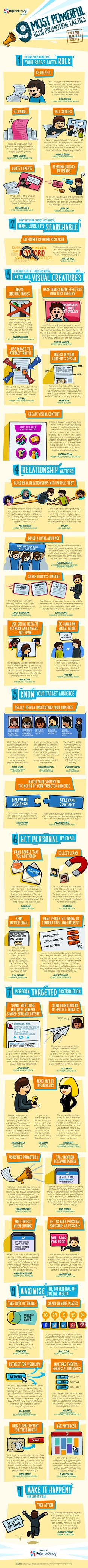 Blog Promotion Tactics #Infographic (Scheduled via TrafficWonker.com) RefugeMarketing.com #Blogging #Marketing