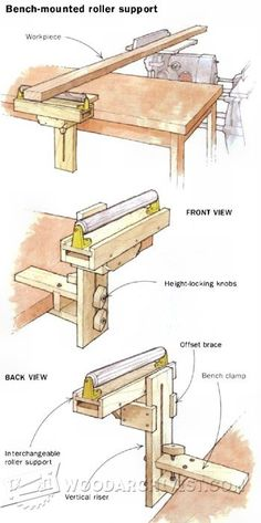 Bench-Mounted Roller Support - Workshop Solutions Plans, Tips and Tricks…