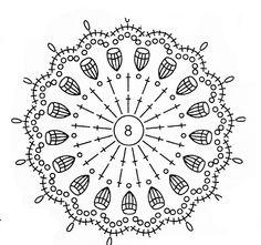 Multitude of flower charts - click on thumbnail to view pattern Mode Crochet, Crochet Art, Irish Crochet, Crochet Motif, Crochet Stitches Chart, Crochet Diagram, Crochet Dollies, Crochet Flowers, Doily Patterns