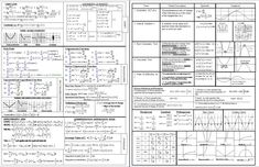 Ultimate AP calculus cheat sheet. Download a copy here http://www.mathgotserved.com/calculus-formula-collection.html