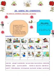English worksheet: BE GOING TO : future plans and intention with various…