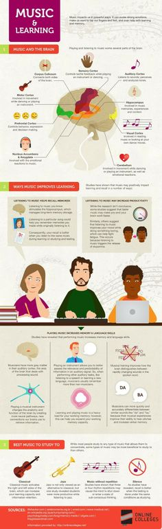 How Music Affects Learning Infographic | e-Learning Infographics