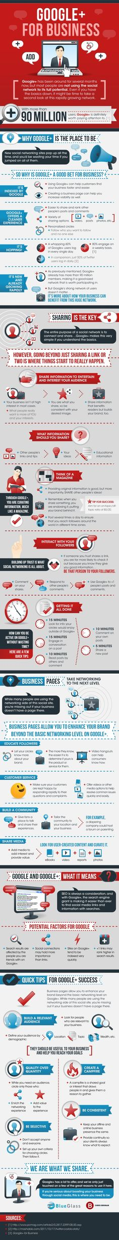 An infographic from Chris Brogan showing why and how to use Google+ for Business
