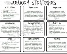 Helpful memory skills - perfect for speech therapy in middle school!