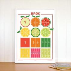 fractions for kids Fractions For Kids, Math Fractions, School Ideas, Education, Holiday Decor, Poster, Fun, Home Decor, Decoration Home