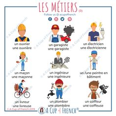 French Videos For Kids Sight Words Learn French Videos Basics French Language Lessons, Spanish Language Learning, French Lessons, Spanish Lessons, Learn French Beginner, French For Beginners, Study French, French Kids, French Teaching Resources