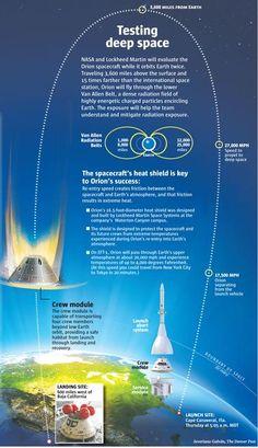 http://www.denverpost.com/business/ci_27031114/nasas-orion-spacecraft-will-launch-dec-4-eft