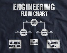Funny Engineer T-Shirt T Shirt Fathers Day Gift Tees Mens