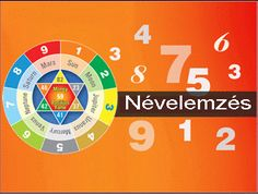 Numerology Reading - Find the best Astrologers in Delhi, Punjab, Chandigarh, Ambala. ✓Astrologer Horoscope Consultation ✓Numerology ✓Vaastu Shastra ✓Palmistry and other vedic sciences. - Get your personalized numerology reading Numerology Numbers, Numerology Chart, Astrology Numerology, Life Challenge, Name Astrology, Leadership Personality, Numerology Calculation, What Is Your Name, Palmistry