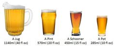 Are you moving to Australia and not sure what the different beer sizes are? Or did you know that there even was different beer sizes in Australia? We have you covered in this moving to Australia guide Working Holiday Visa, Working Holidays, Moving To Australia, Australia Travel, Spanish Beer, Australian Beer, More Beer, Coast Australia, Home Brewing