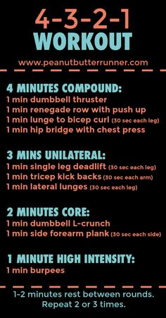 4-3-2-1 Total Body Workout that only requires dumbbells and can be done in less than 30 minutes.