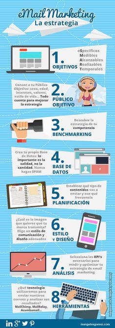 infografia estrategia email marketing