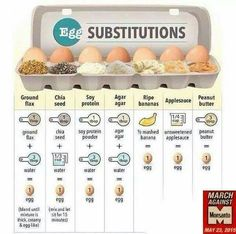 Egg substitutions in baking