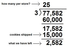Non traditional long division using arrays super cool math the cookie factory guide to long division ccuart Images