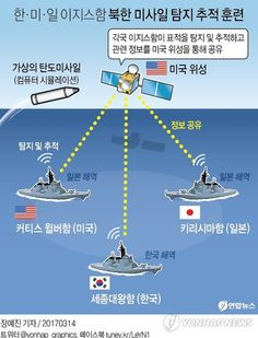 [고침] 그래픽(한미일 이지스함, 북한 미사일 탐지 추적훈련 시작): LSOB BS US + JAPAN +S KOREA AEGIS DESTROYER COULDN'T EVEN DETECTED N KOREA'S STEALTH MISSILES !