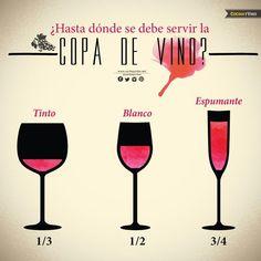 ¿Hasta donde se debe servir la copa de vino? https://www.vinetur.com/2014120517620/hasta-donde-se-debe-servir-la-copa-de-vino.html #infografias #infographic