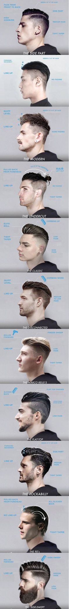 Fashionable Mens Haircuts. : Яндекс.Почта  бесплатная электронная почта