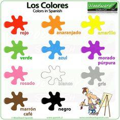 Basic Colors in Spanish Spanish Activities, Color Activities, French Lessons, Spanish Lessons, Teaching French, Teaching Spanish, Spanish Pictures, Color Quiz, Spanish Colors