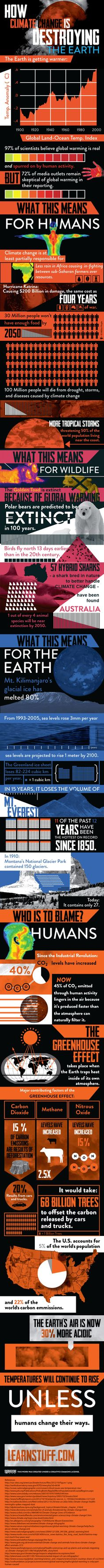 LearnStuff's Infographic Explains How Climate Change is Destroying the Earth