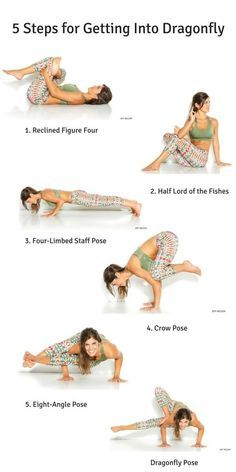 DownDog Yoga Poses for Fun & Fitness: 5 Steps for getting in to Dragonfly. From the Downdog Diary Yoga Blog found exclusively at DownDog Boutique