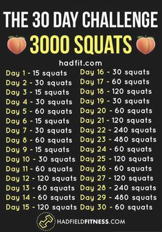 workout plan for beginners ; workout plan to get thick ; workout plan for women ; workout plan to lose weight at home ; workout plan to lose weight gym ; workout plan to tone Summer Body Workouts, Body Workout At Home, At Home Workout Plan, At Home Workouts, Mini Workouts, Cheer Workouts, Volleyball Workouts, Butt Workouts, Bikini Body Workout Plan