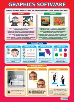 1000+ images about ICT and Computing Posters on Pinterest ...