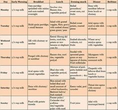 Indian Food Chart Pdf Recipes T Baby Healthy