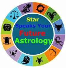 You will know your future astrology.