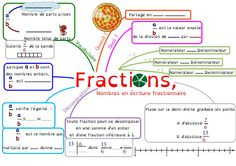 500+ idées de Exercices pour le primaire | enseignement ...