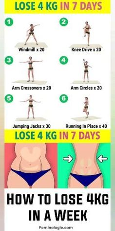 Lower Belly Workout, Full Body Gym Workout, Abs Workout Video, Slim Waist Workout, Gym Workout Tips, Workout Videos For Women, Gym Workout Plan For Women, Gym Workout For Beginners, Weight Loss Workout Plan