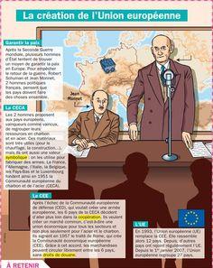 Educational infographic & data visualisation La création de l'Union européenne Infographic Description Fiche exposés : La création de l'Union européenne ... - #Educational
