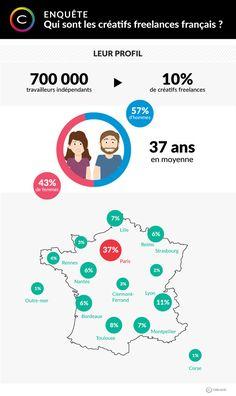 infographie-creatifs-freelance-1