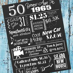 50 Years Ago Birthday Sign with Free Printable and Cut Files