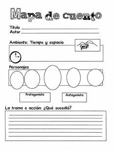 Organizador grafico de un cuento