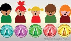 Echauffement vocal de la voix chantée de l'enfant Yoshi, Fictional Characters, Art, Choir, Kid, Art Background, Kunst, Performing Arts, Fantasy Characters