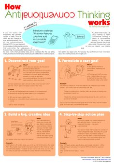 How anticonventional thinking (ACT) works - infographic