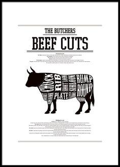Tavla med beef cuts styckningsschema till köket.