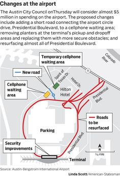 Pending improvements at Bergstrom: steel barriers, new road from cellphone waiting area, repaving
