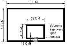 Image result for баскетбольный щит