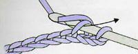 La maille serrée double - Mon Crochet