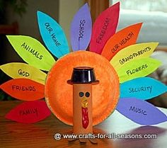 Thanksgiving activities for kids | Kids Craft. ....... The thankful turkey :)