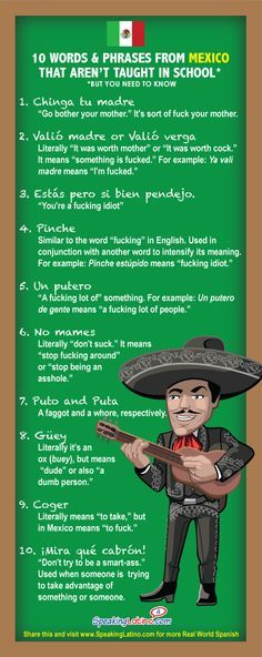 Mexican Spanish Swear Words and Phrases