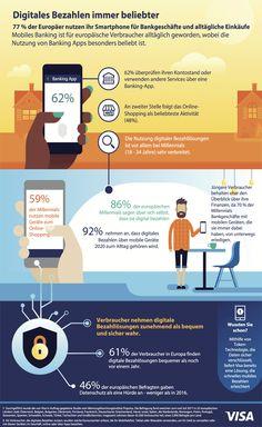 Infografik: Digitales Bezahlen in Europa