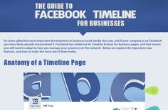 Guide to Facebook Timeline for Business