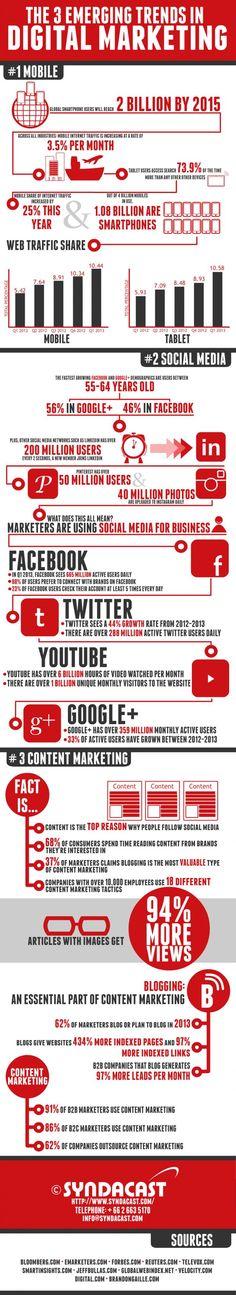 3 Emerging trends in Digital marketing #digital #marketing #2014