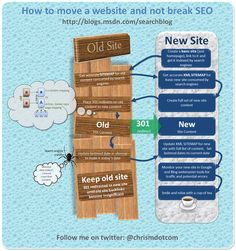 How to move a website and not break SEO