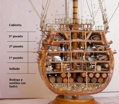 Model Sailing Ships, Old Sailing Ships, Pirate Boats, Pirate Art, Model Ship Building, Boat Building, Mercedes Stern, Scale Model Ships, Ship Drawing
